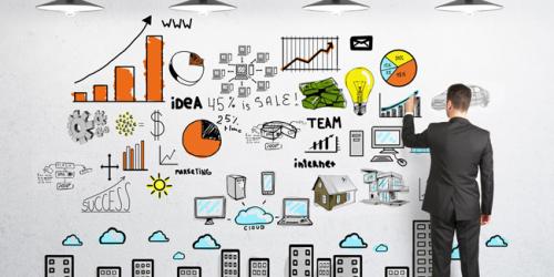kế hoạch marketing 7
