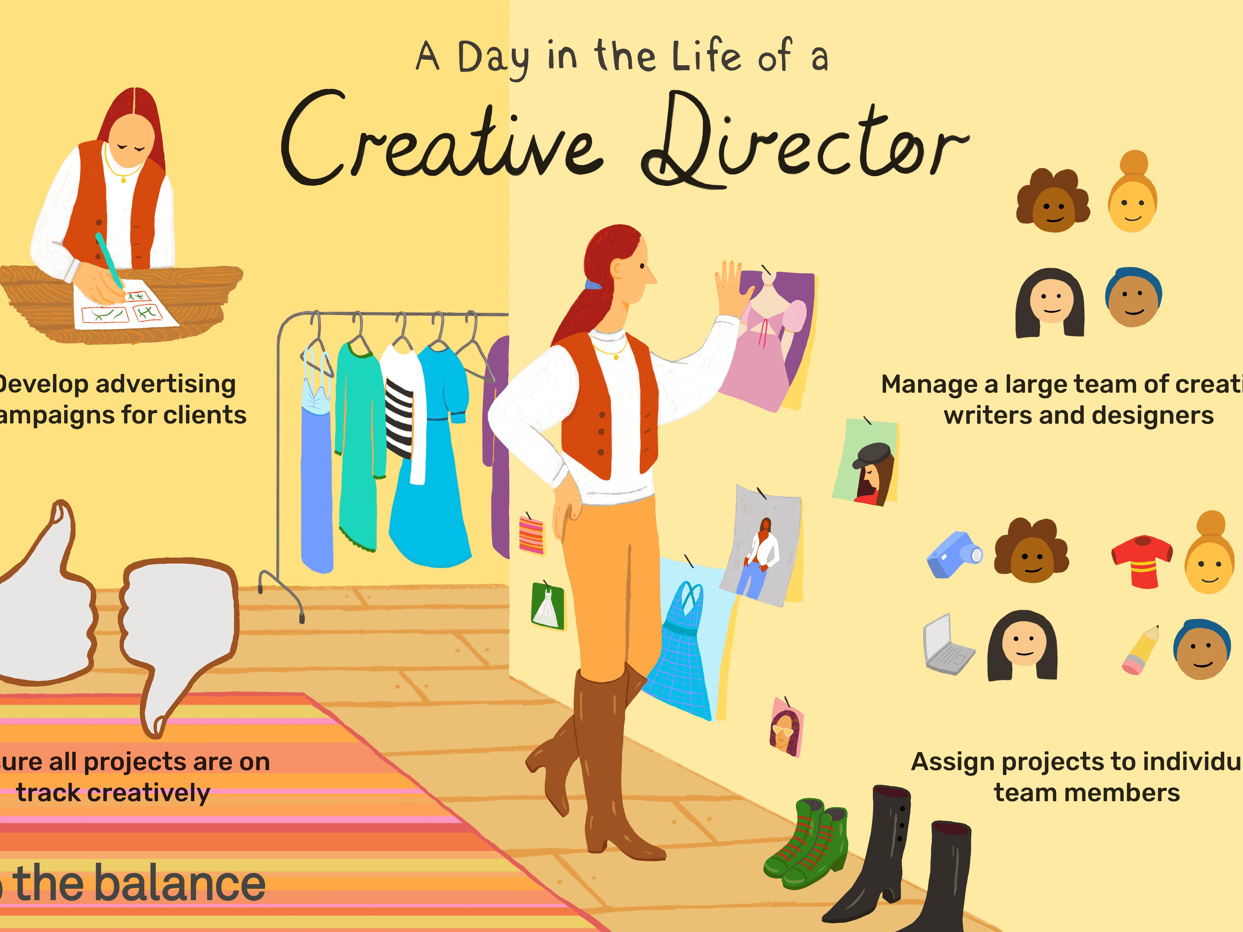 Khái niệm về creative director điều bạn cần biết